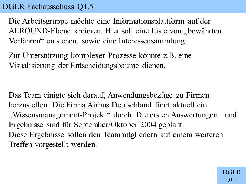 DGLR Fachausschuss Q1.5 DGLR Q1.5 Die Arbeitsgruppe möchte eine Informationsplattform auf der ALROUND-Ebene kreieren. Hier soll eine Liste von bewährt