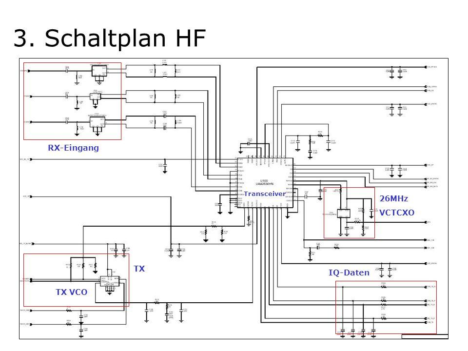 RX-Eingang TX TX VCO 26MHz VCTCXO IQ-Daten Transceiver 3. Schaltplan HF