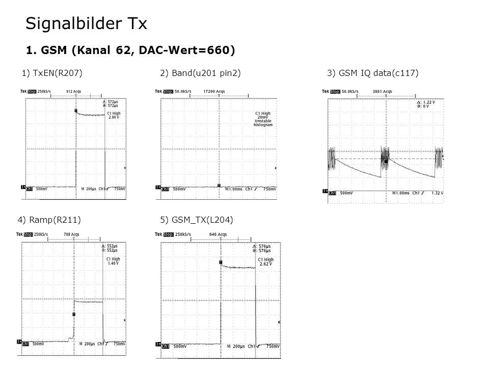 Signalbilder Tx 1. GSM (Kanal 62, DAC-Wert=660) 1) TxEN(R207)2) Band(u201 pin2)3) GSM IQ data(c117) 4) Ramp(R211)5) GSM_TX(L204)