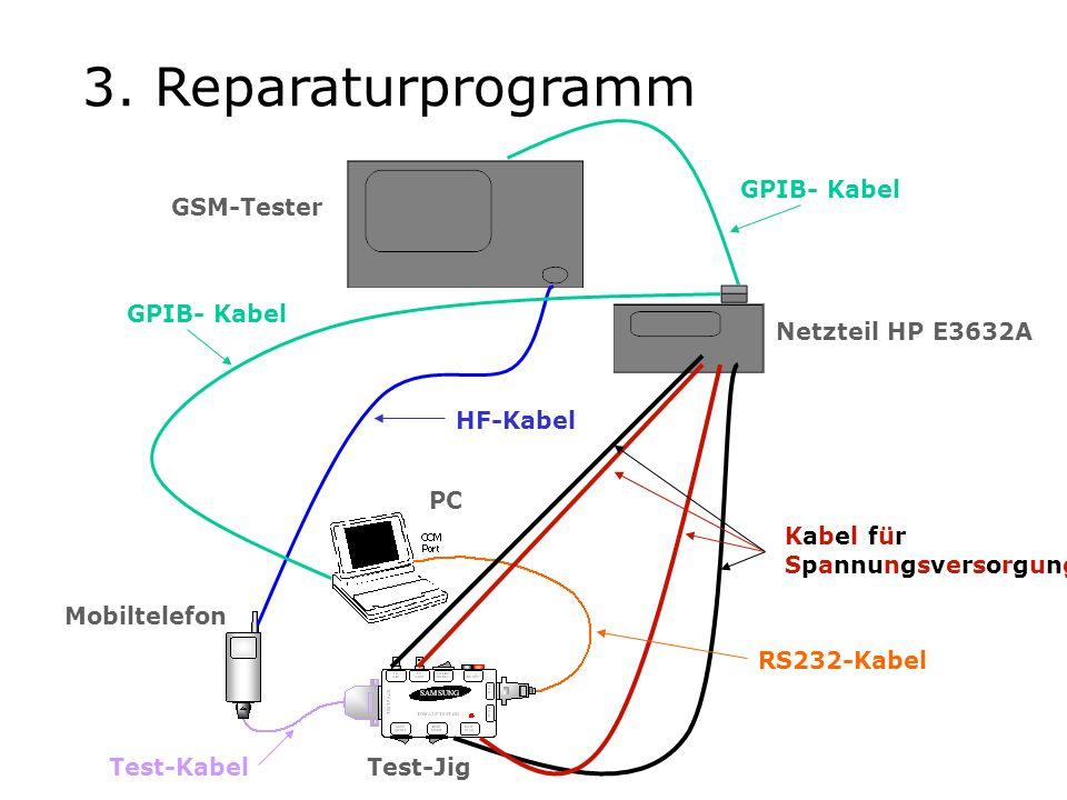GPIB- Kabel HF-Kabel Kabel für Spannungsversorgung Netzteil HP E3632A Test-Jig Mobiltelefon GSM-Tester PC GPIB- Kabel Test-Kabel RS232-Kabel 3.
