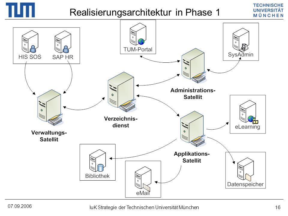 07.09.2006 IuK Strategie der Technischen Universität München16 Realisierungsarchitektur in Phase 1