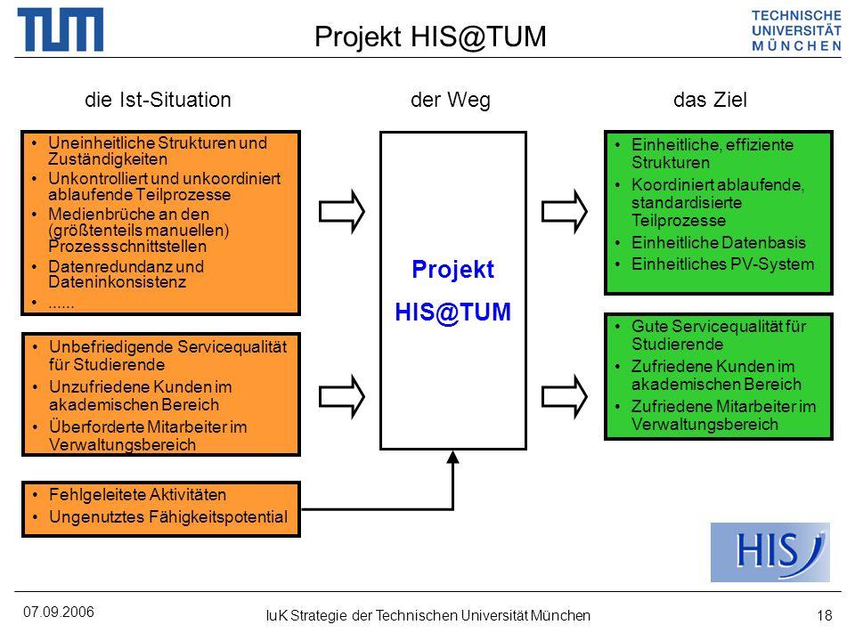 07.09.2006 IuK Strategie der Technischen Universität München18 Projekt HIS@TUM Uneinheitliche Strukturen und Zuständigkeiten Unkontrolliert und unkoor