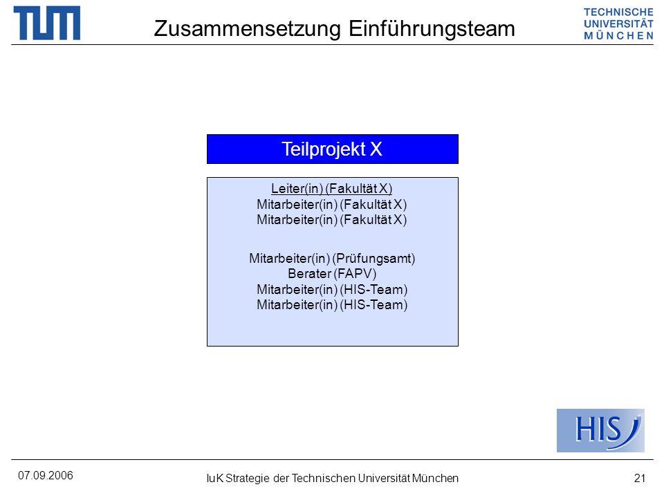 07.09.2006 IuK Strategie der Technischen Universität München21 Zusammensetzung Einführungsteam Leiter(in) (Fakultät X) Mitarbeiter(in) (Fakultät X) Mi