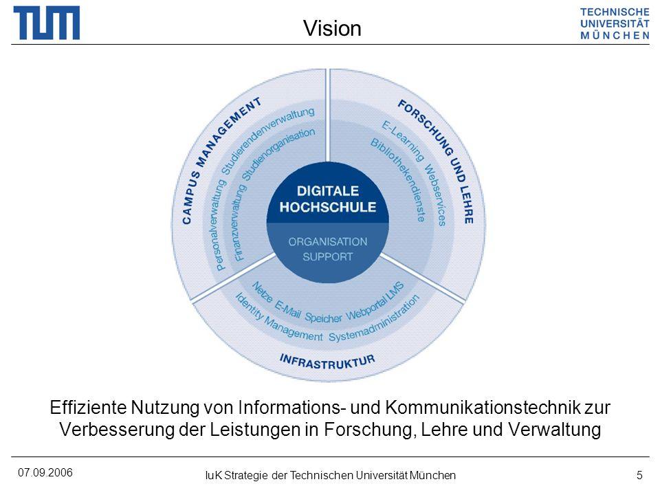 07.09.2006 IuK Strategie der Technischen Universität München5 Vision Effiziente Nutzung von Informations- und Kommunikationstechnik zur Verbesserung d