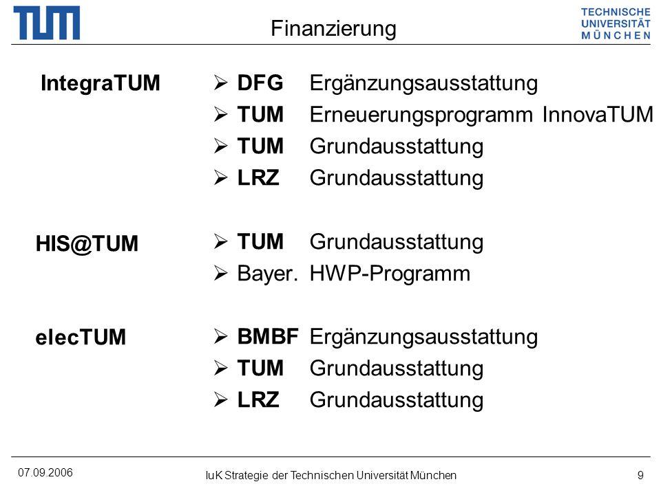 07.09.2006 IuK Strategie der Technischen Universität München9 Finanzierung IntegraTUM DFG Ergänzungsausstattung TUMErneuerungsprogramm InnovaTUM TUM G