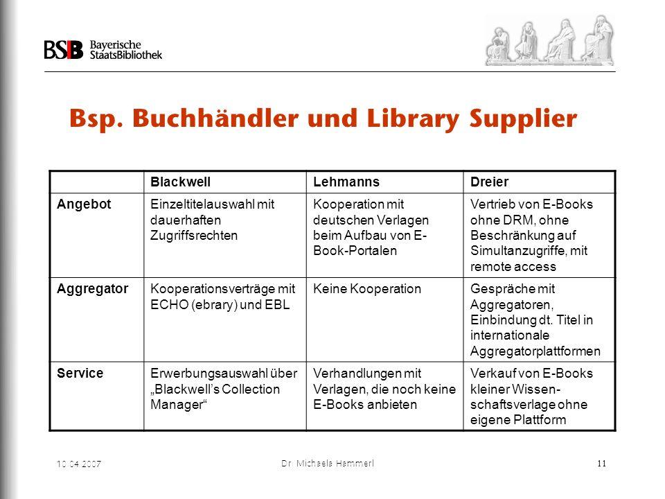 10.04.2007 Dr. Michaela Hammerl11 Bsp. Buchhändler und Library Supplier BlackwellLehmannsDreier AngebotEinzeltitelauswahl mit dauerhaften Zugriffsrech