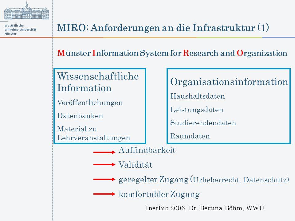 MIRO: Anforderungen an die Infrastruktur (1) InetBib 2006, Dr. Bettina Böhm, WWU Wissenschaftliche Information Veröffentlichungen Datenbanken Material
