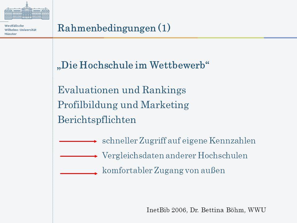 Rahmenbedingungen (1) InetBib 2006, Dr. Bettina Böhm, WWU Evaluationen und Rankings schneller Zugriff auf eigene Kennzahlen Vergleichsdaten anderer Ho