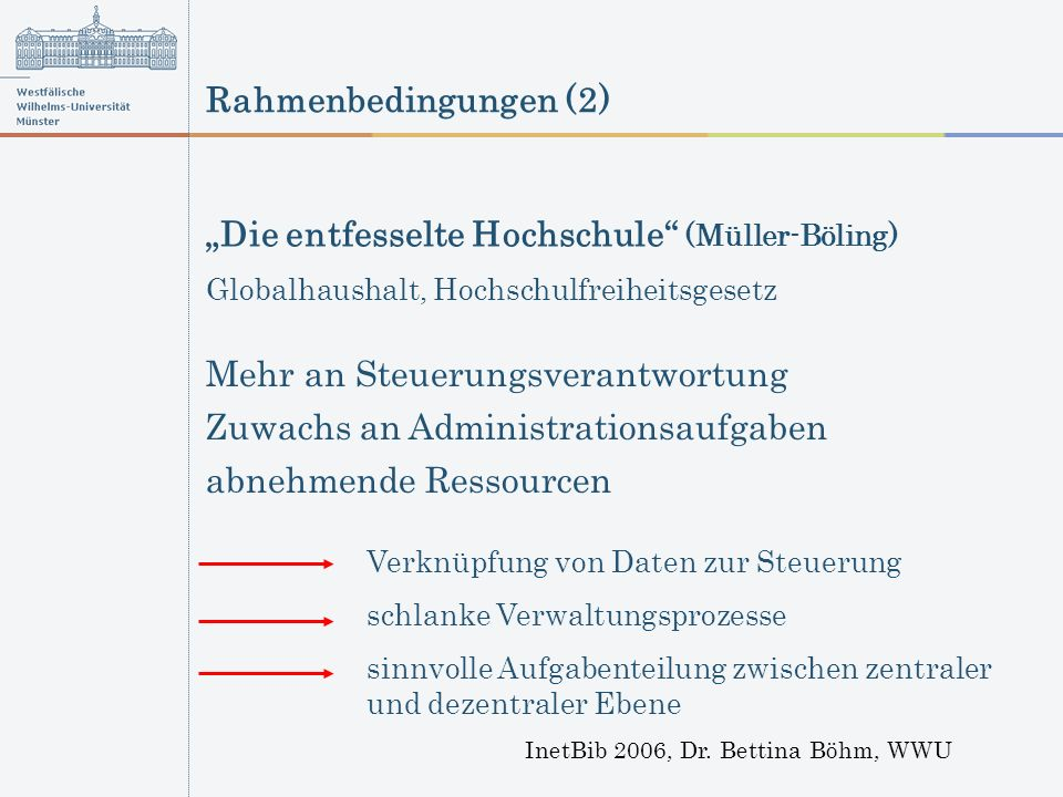 Rahmenbedingungen (2) InetBib 2006, Dr.