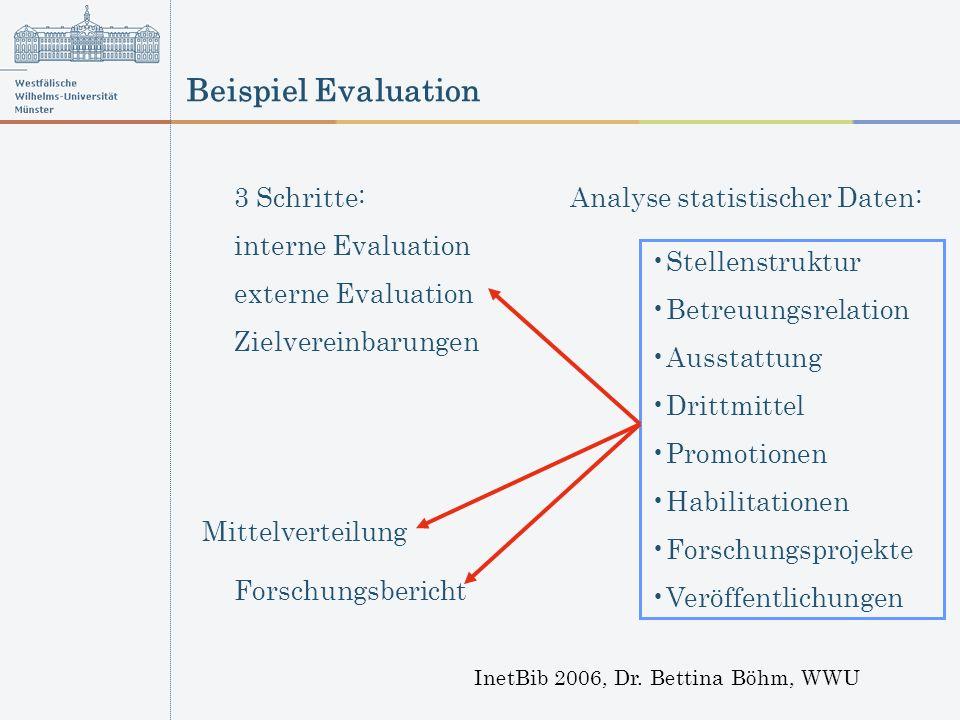 Beispiel Evaluation InetBib 2006, Dr. Bettina Böhm, WWU 3 Schritte: interne Evaluation externe Evaluation Zielvereinbarungen Analyse statistischer Dat