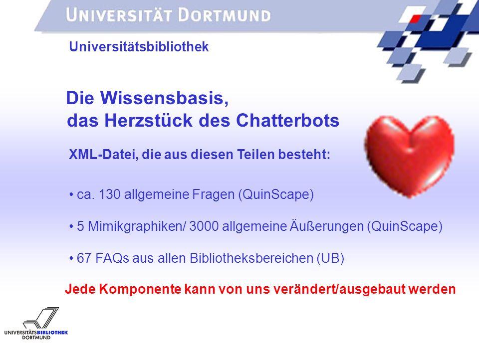 UNIVERSITÄTSBIBLIOTHEK Universitätsbibliothek Die Wissensbasis, das Herzstück des Chatterbots XML-Datei, die aus diesen Teilen besteht: Jede Komponent