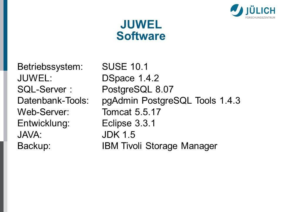 JUWEL DSpace-Anpassungen und Erweiterungen Beim Versionswechsel von 1.3.2 auf 1.4.2 zurück zur Standard-Installation.