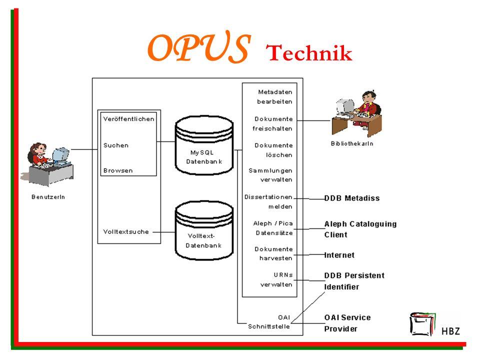 OPUS - Neuigkeiten Version 3: PHP 4.0 angepasst – mehr Sicherheit MD5-Prüfsumme wird generiert – Integrität der Dokumente gewährleistet XMetaDiss Einfügen von mehrschichtigen Hierachien möglich Zugriffsbeschränkung per IP-Adresse oder Passwort URN-Verwaltung über OAI-Harvesting (zu Testzwecken schon vorher verfügbar) Opus unkompliziert an andere Sprachen anpassen