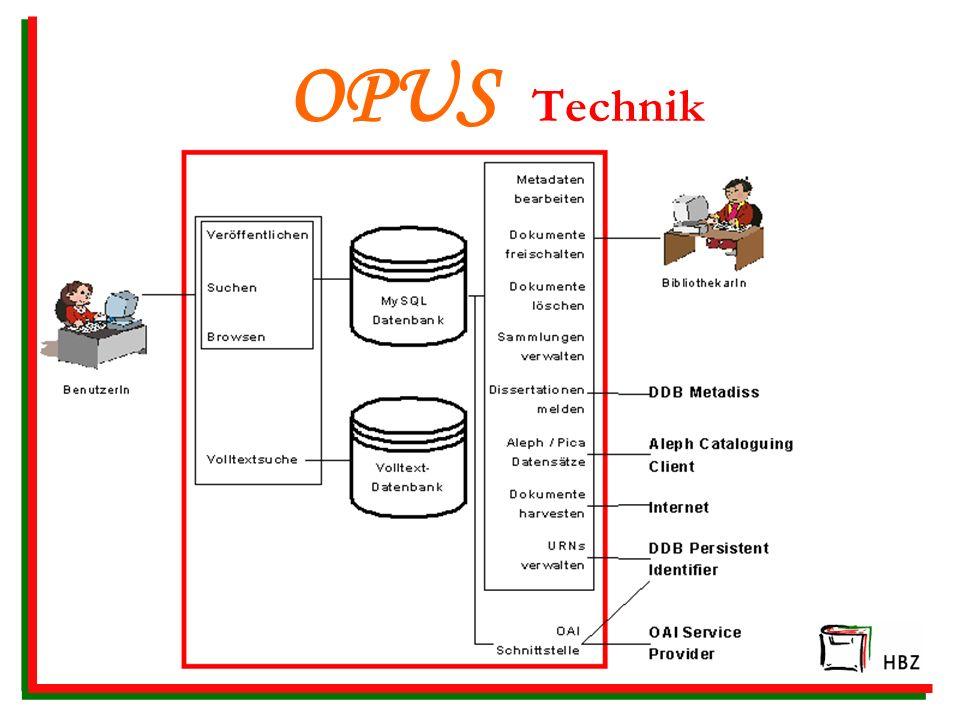 OPUS Dauerbetrieb Ressourcenintensive Aufwendungen für den Dauerbetrieb Schulungen Autorenbetreuung Eingangskontrolle Signieren Freigabe im WWW Serverbetreuung Backup Erstellung von Formatvorlagen evtl.