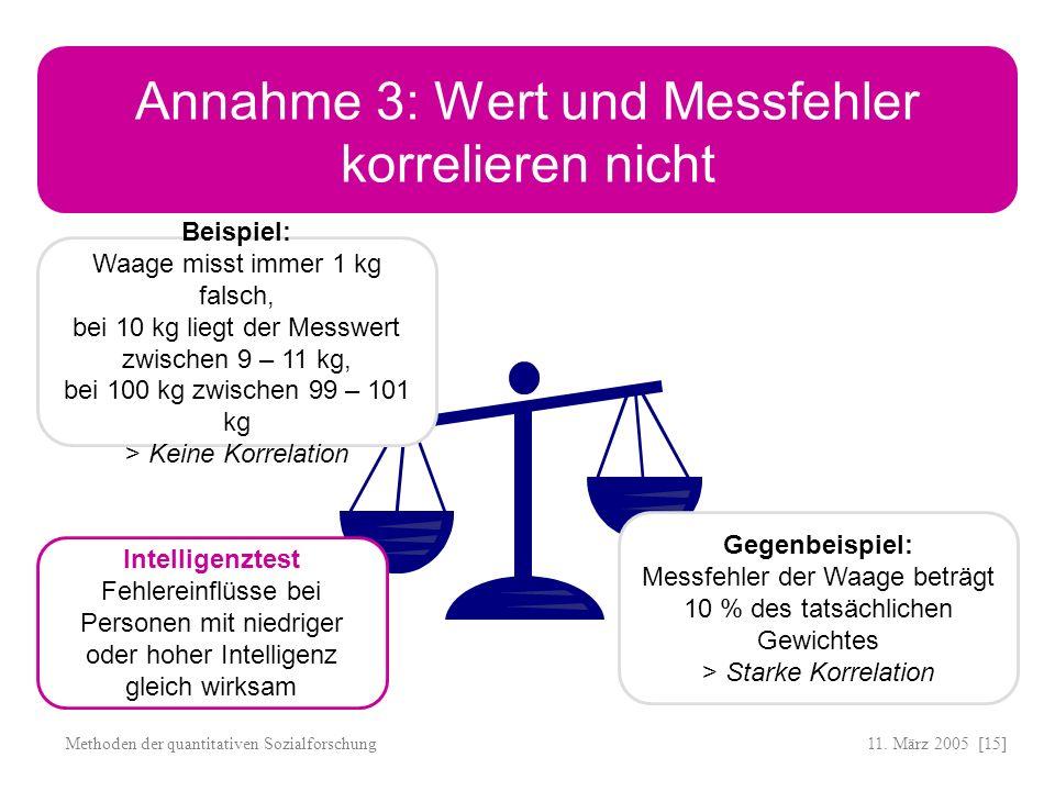 11. März 2005 [15]Methoden der quantitativen Sozialforschung Annahme 3: Wert und Messfehler korrelieren nicht Beispiel: Waage misst immer 1 kg falsch,