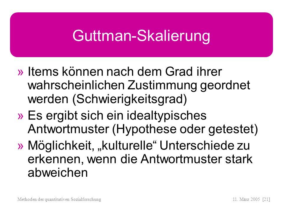 11. März 2005 [21]Methoden der quantitativen Sozialforschung Guttman-Skalierung Items können nach dem Grad ihrer wahrscheinlichen Zustimmung geordnet
