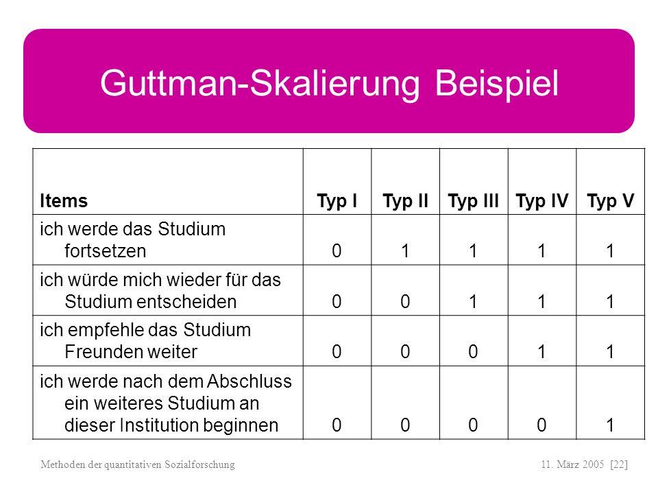 11. März 2005 [22]Methoden der quantitativen Sozialforschung Guttman-Skalierung Beispiel ItemsTyp ITyp IITyp IIITyp IVTyp V ich werde das Studium fort