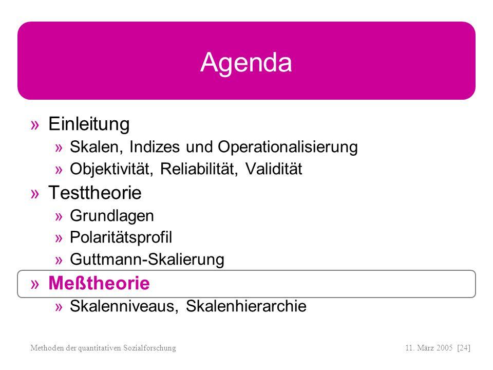 11. März 2005 [24]Methoden der quantitativen Sozialforschung Agenda Einleitung Skalen, Indizes und Operationalisierung Objektivität, Reliabilität, Val