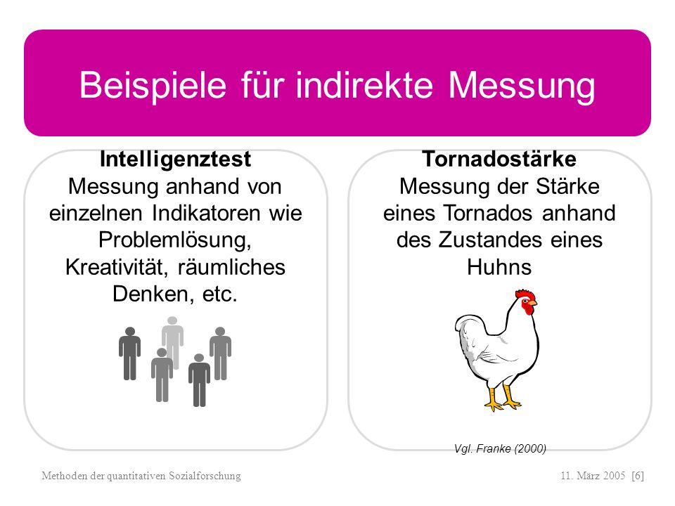 11. März 2005 [6]Methoden der quantitativen Sozialforschung Beispiele für indirekte Messung Intelligenztest Messung anhand von einzelnen Indikatoren w