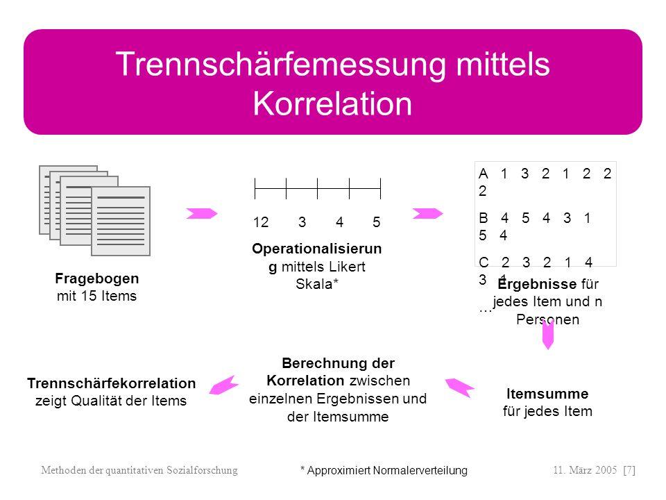 11. März 2005 [7]Methoden der quantitativen Sozialforschung Trennschärfemessung mittels Korrelation 12 3 4 5 Operationalisierun g mittels Likert Skala