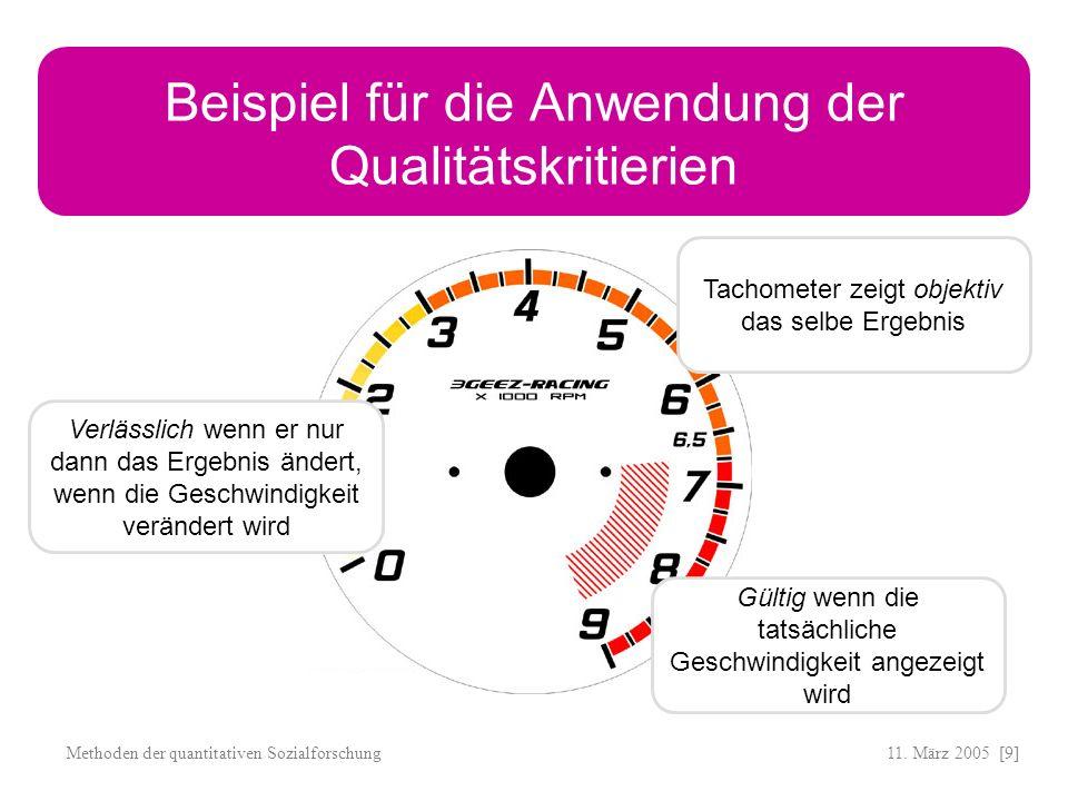 11. März 2005 [9]Methoden der quantitativen Sozialforschung Beispiel für die Anwendung der Qualitätskritierien Tachometer zeigt objektiv das selbe Erg