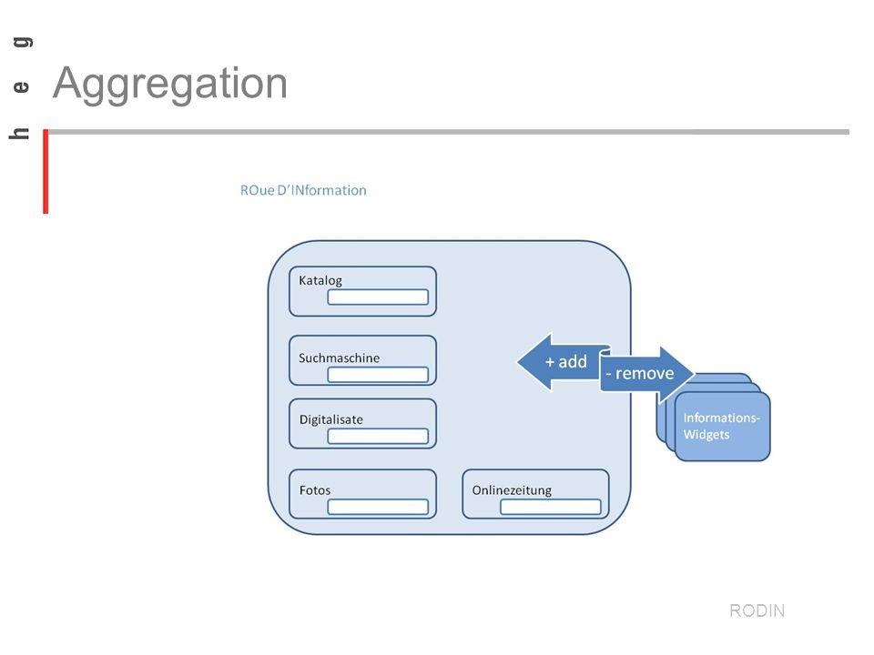 Problem RODIN Viele Informationsaggregatoren (Netvibes, iGoogle, webjam) erlauben die Bündelung von Information über Widgets, aber nicht die Suche in mehreren Informationsquellen.