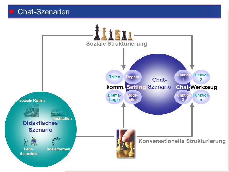 Chat-Szenarien Soziale Strukturierung Konversationelle Strukturierung Chat- Szenario komm. SettingChat-Werkzeug RollenRegeln Drama- turgie Mode- ratio