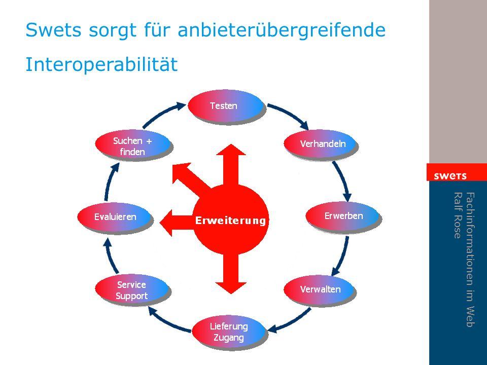 Fachinformationen im Web Ralf Rose Swets sorgt für anbieterübergreifende Interoperabilität