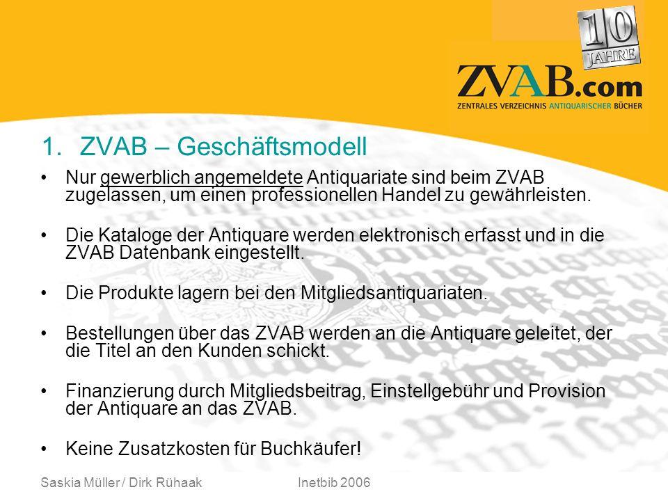 Saskia Müller / Dirk RühaakInetbib 2006 Interface für Entwickler Reporting 3. ZVAB Support