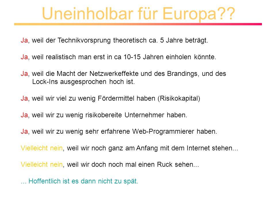 Uneinholbar für Europa . Ja, weil der Technikvorsprung theoretisch ca.