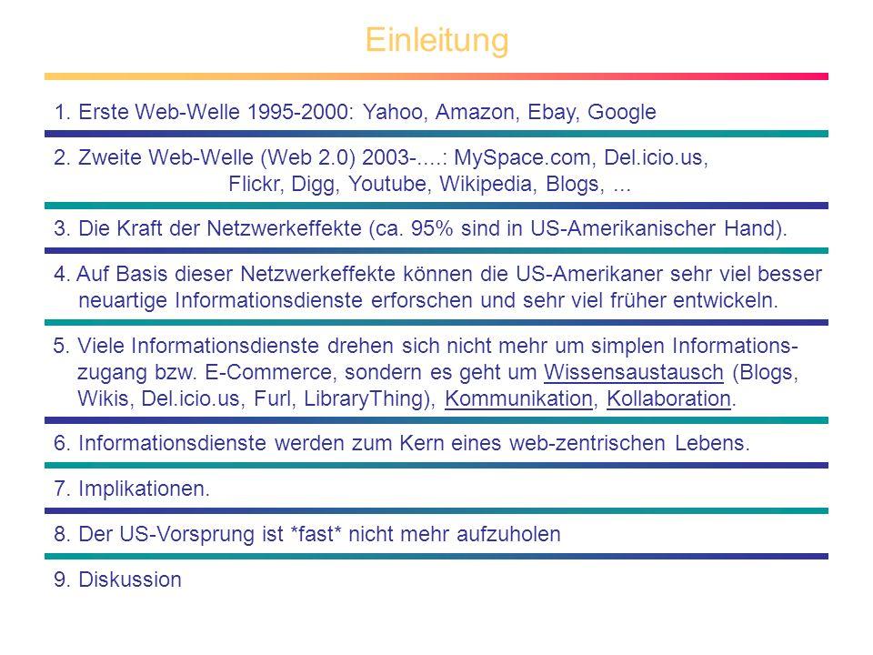 Erste Web-Welle 1995-2000 Firmenbewertungen Microsoft $257 Mrd Google $115 Mrd Siemens $76 Mrd Deutsche Telekom $61 Mrd SAP $58 Mrd DaimlerChrysler $54 Mrd Yahoo $40 Mrd Ebay $39 Mrd Amazon $13 Mrd United Internet Technologies ~ $2.5 Mrd 1.