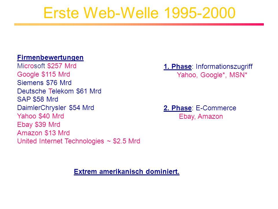 Web 2.0...: USA is No 1, No 2, & No 3 Product Design: * CafePress, Zazzle Foto-Community: * Flickr Video-Community: - Youtube - Google Video Community: - MySpace.com Weblogging - blogger.com Kontakt-Platform - LinkedIn, OpenBC Lokalisierung - plazes Anzeigen - Craigslist, Yelp Nachrichten - Digg, Google News E-Lancing - Topcoder,...