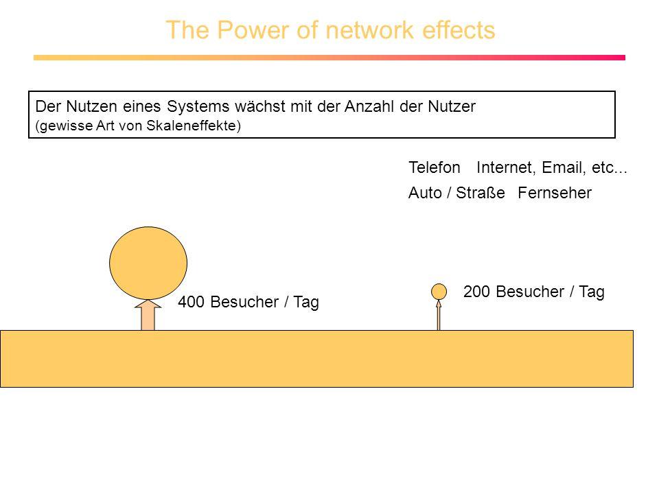 The Power of network effects Der Nutzen eines Systems wächst mit der Anzahl der Nutzer (gewisse Art von Skaleneffekte) Telefon Auto / StraßeFernseher Internet, Email, etc...