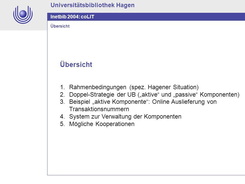 Universitätsbibliothek Hagen Inetbib 2004: coLIT Übersicht 1.Rahmenbedingungen (spez. Hagener Situation) 2.Doppel-Strategie der UB (aktive und passive