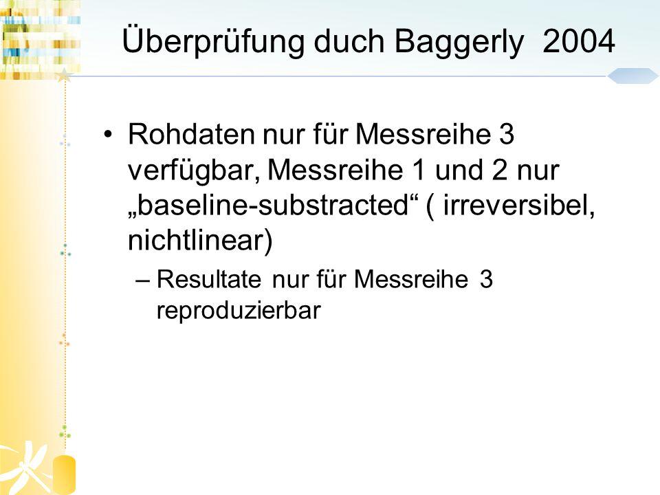Überprüfung duch Baggerly 2004 Rohdaten nur für Messreihe 3 verfügbar, Messreihe 1 und 2 nur baseline-substracted ( irreversibel, nichtlinear) –Result