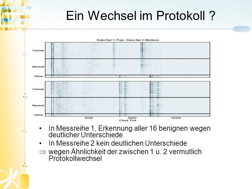 Ein Wechsel im Protokoll ? In Messreihe 1, Erkennung aller 16 benignen wegen deutlicher Unterschiede In Messreihe 2 kein deutlichen Unterschiede wegen