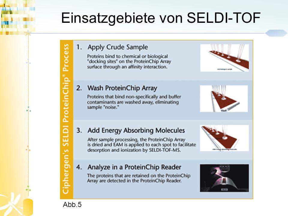 Einsatzgebiete von SELDI-TOF Abb.5