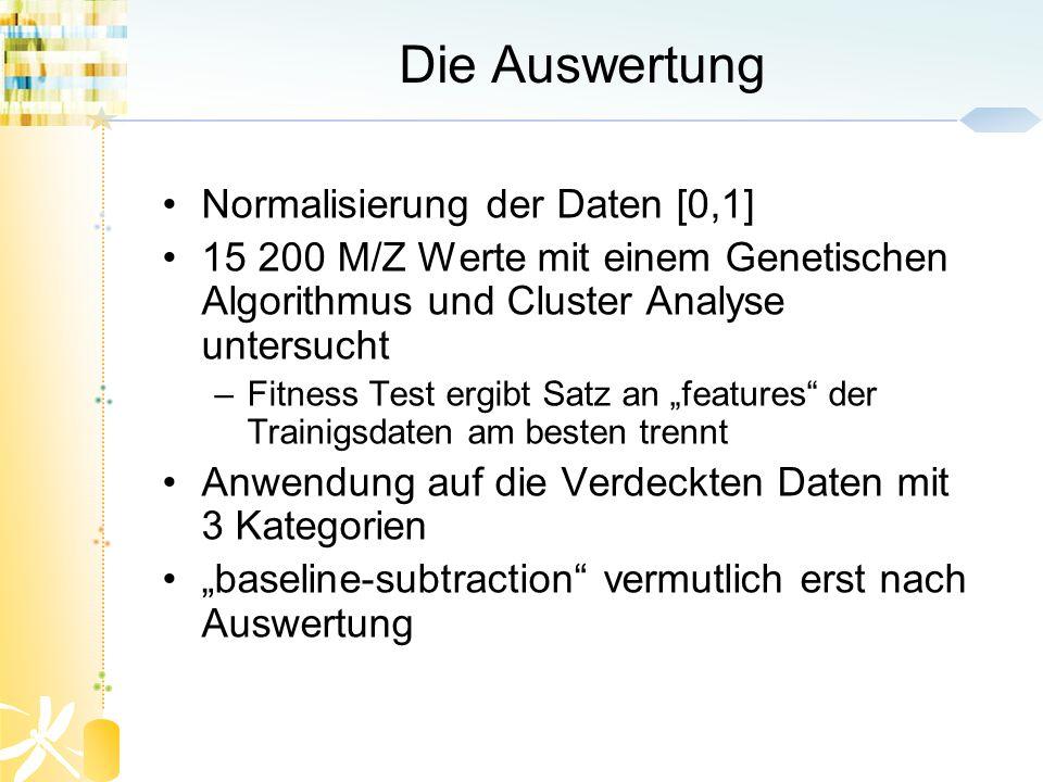 Die Auswertung Normalisierung der Daten [0,1] 15 200 M/Z Werte mit einem Genetischen Algorithmus und Cluster Analyse untersucht –Fitness Test ergibt S