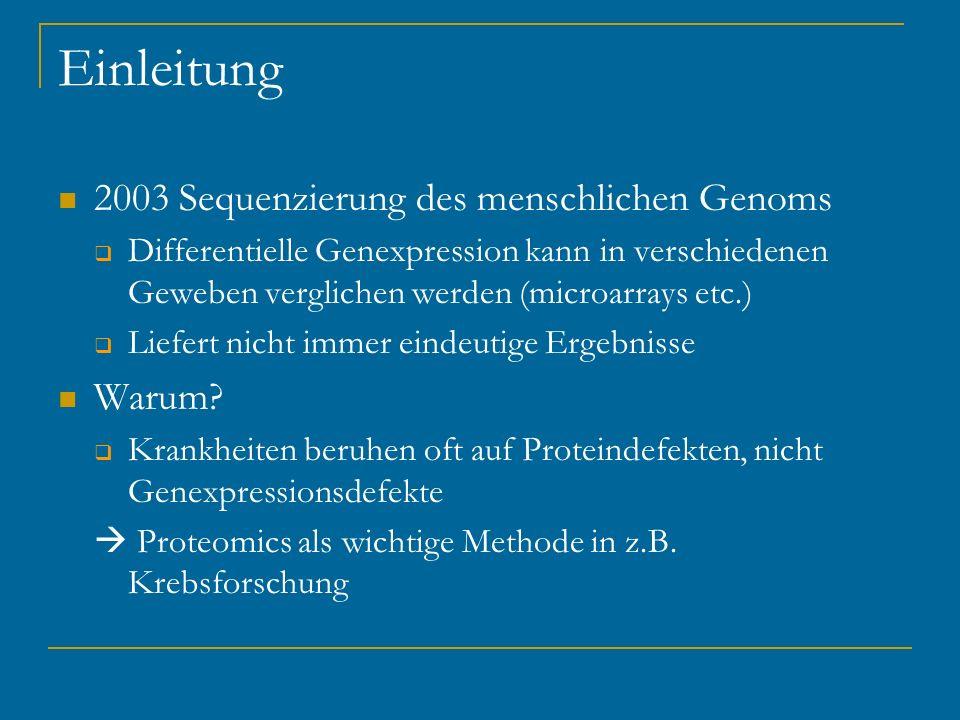 Einleitung 2003 Sequenzierung des menschlichen Genoms Differentielle Genexpression kann in verschiedenen Geweben verglichen werden (microarrays etc.)
