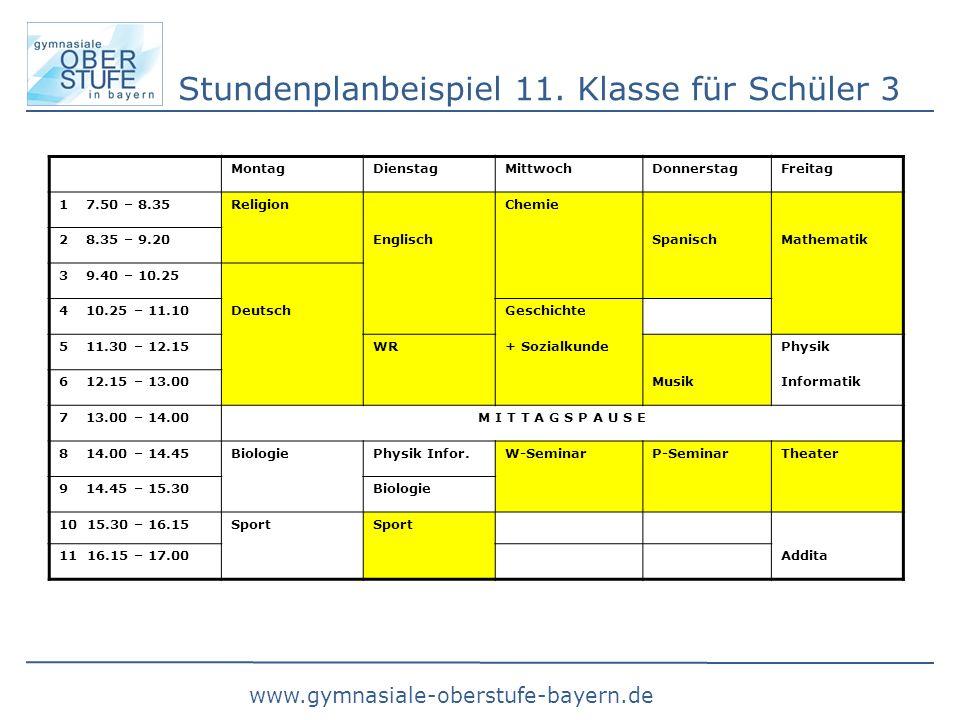 www.gymnasiale-oberstufe-bayern.de Stundenplanbeispiel 11.