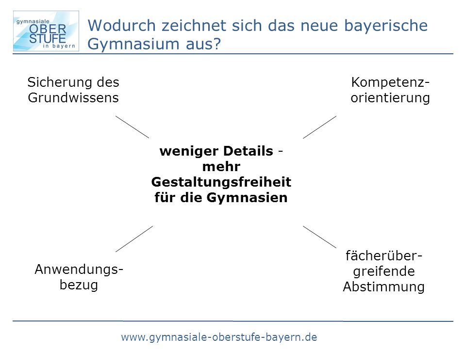 www.gymnasiale-oberstufe-bayern.de Wodurch zeichnet sich das neue bayerische Gymnasium aus.