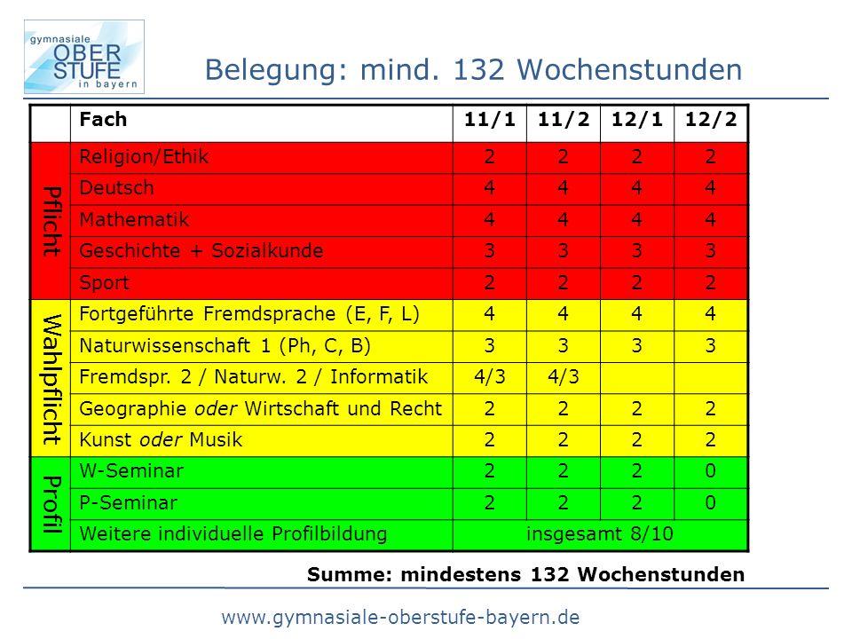 www.gymnasiale-oberstufe-bayern.de Belegung: mind.