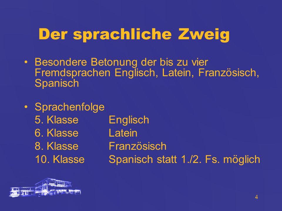 4 Der sprachliche Zweig Besondere Betonung der bis zu vier Fremdsprachen Englisch, Latein, Französisch, Spanisch Sprachenfolge 5. KlasseEnglisch 6. Kl