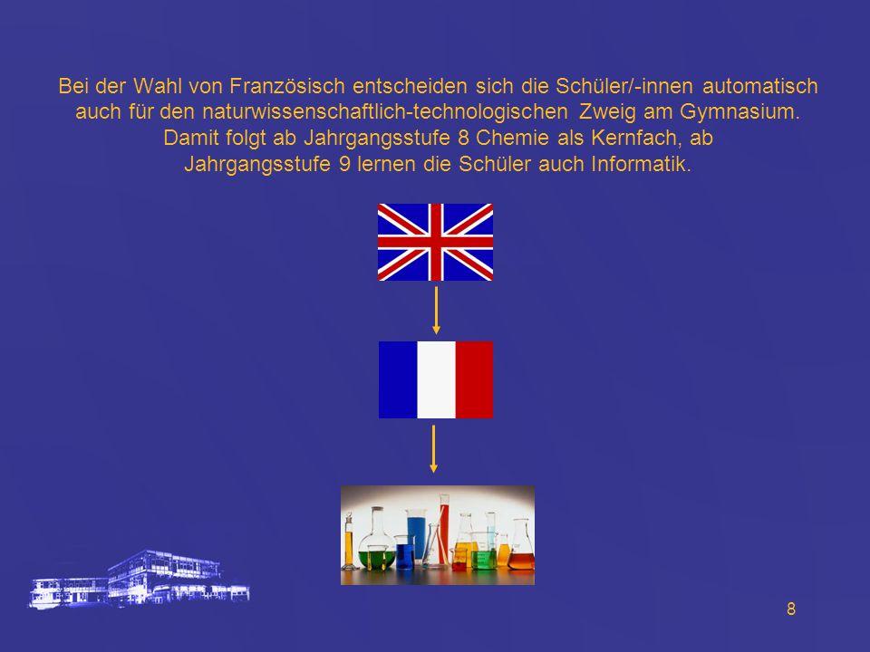 8 Bei der Wahl von Französisch entscheiden sich die Schüler/-innen automatisch auch für den naturwissenschaftlich-technologischen Zweig am Gymnasium.