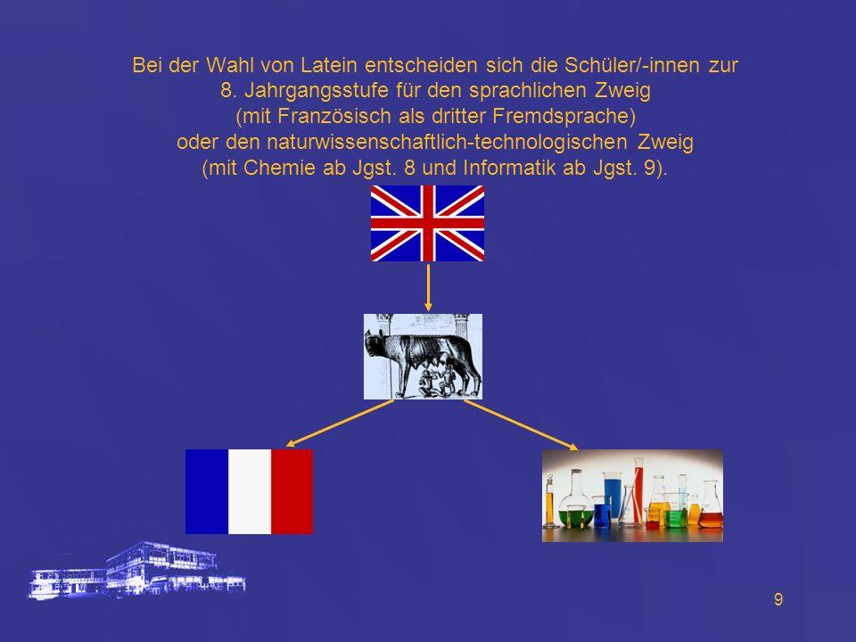 9 Bei der Wahl von Latein entscheiden sich die Schüler/-innen zur 8. Jahrgangsstufe für den sprachlichen Zweig (mit Französisch als dritter Fremdsprac