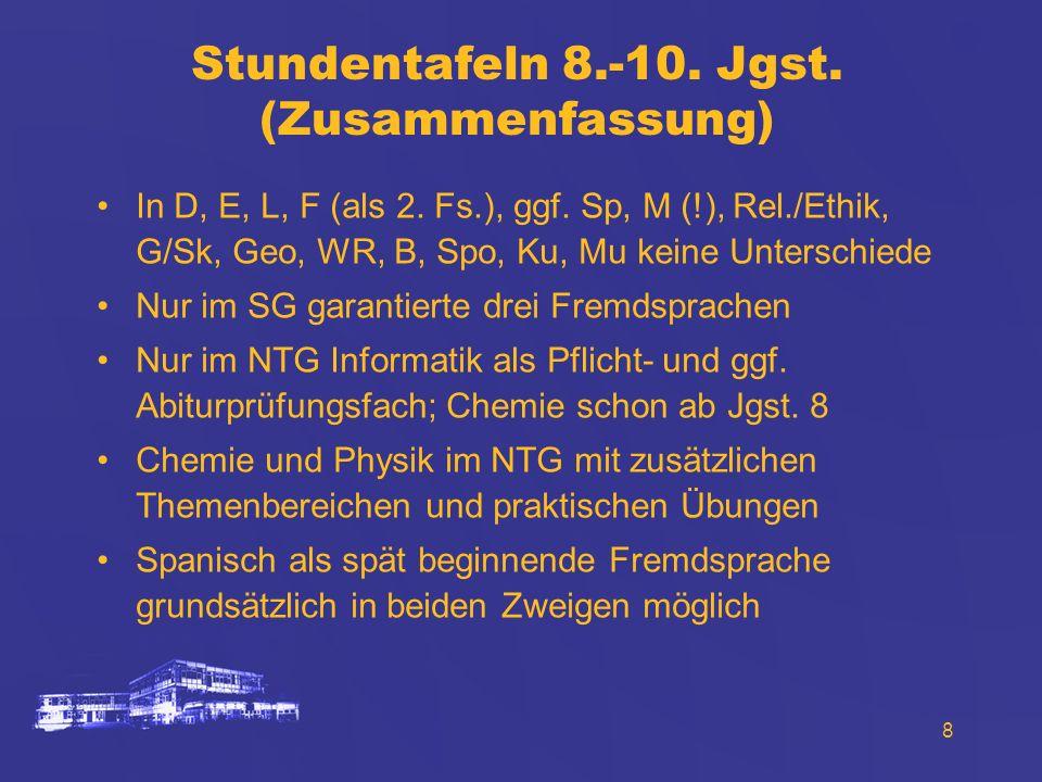 8 Stundentafeln 8.-10. Jgst. (Zusammenfassung) In D, E, L, F (als 2. Fs.), ggf. Sp, M (!), Rel./Ethik, G/Sk, Geo, WR, B, Spo, Ku, Mu keine Unterschied