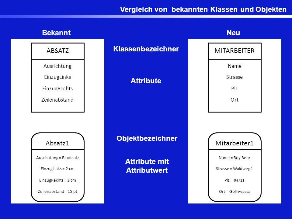 Vergleich von bekannten Klassen und Objekten BekanntNeu MITARBEITER Name Strasse Plz Ort Mitarbeiter1 Name = Roy Behr Strasse = Waldweg 1 Plz = 04711