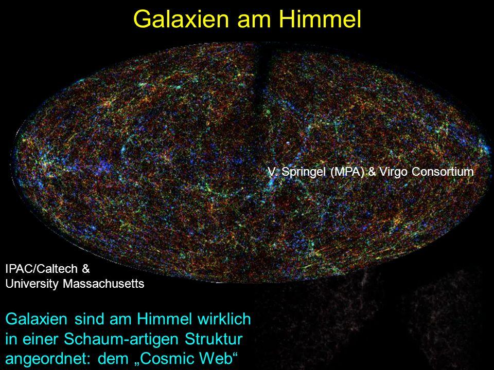 Galaxien am Himmel Galaxien sind am Himmel wirklich in einer Schaum-artigen Struktur angeordnet: dem Cosmic Web IPAC/Caltech & University Massachusetts V.