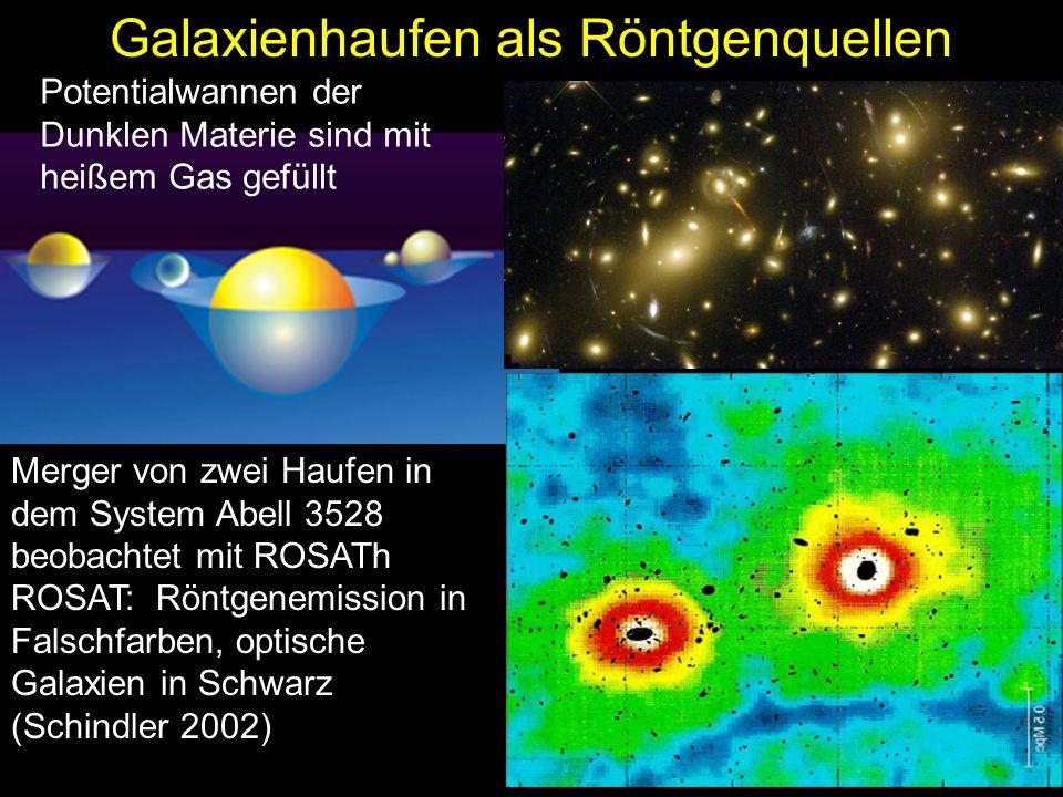 Merger von zwei Haufen in dem System Abell 3528 beobachtet mit ROSATh ROSAT: Röntgenemission in Falschfarben, optische Galaxien in Schwarz (Schindler 2002) Potentialwannen der Dunklen Materie sind mit heißem Gas gefüllt Galaxienhaufen als Röntgenquellen