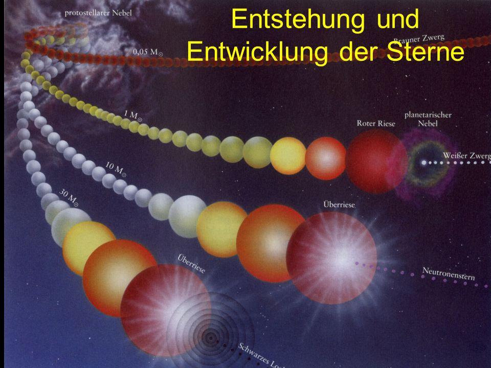 Entstehung und Entwicklung der Sterne